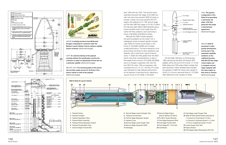 Rocket Manual Haynes Publishing Missile Engine Diagram