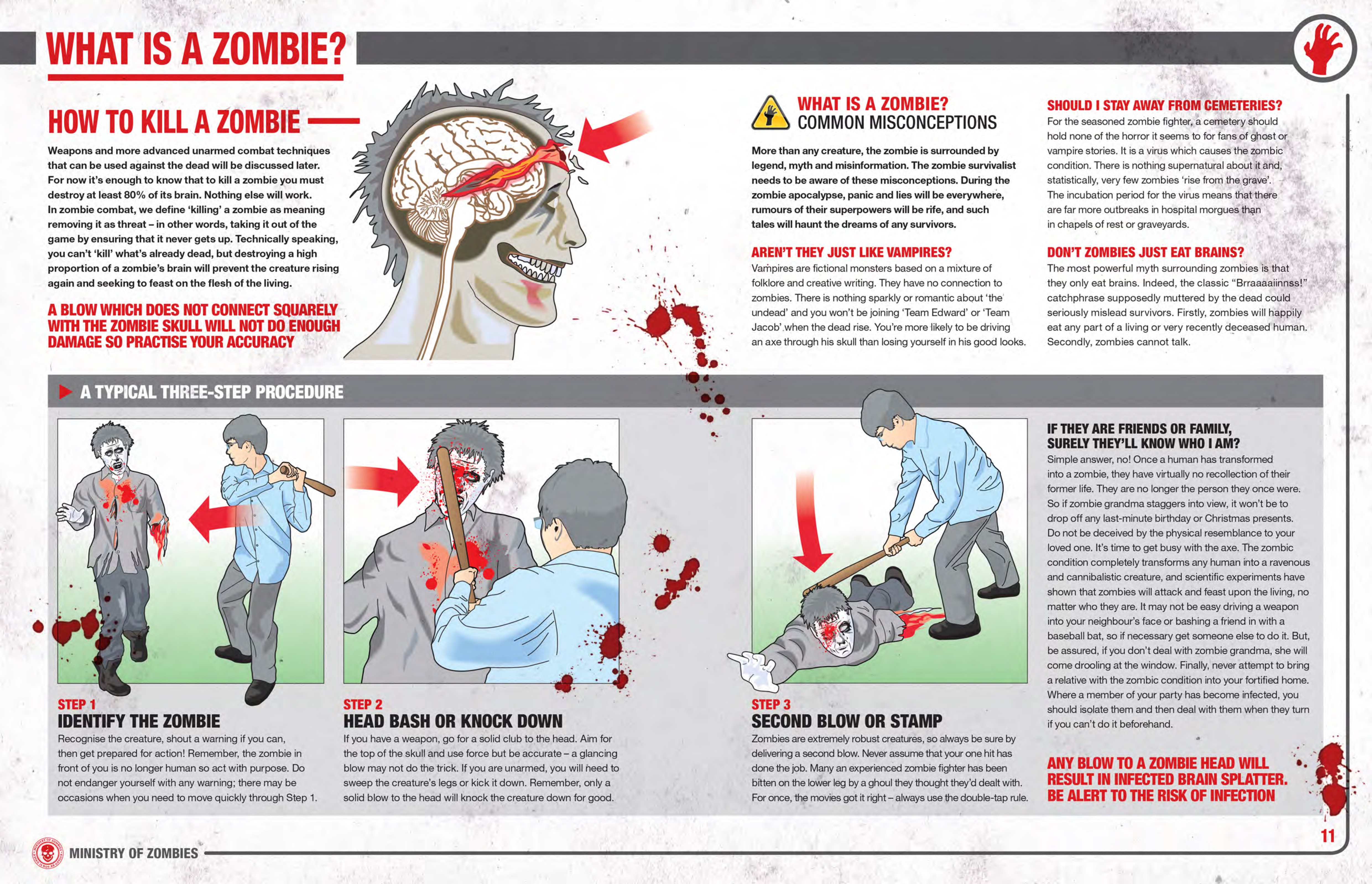Zombie Survival Manual...