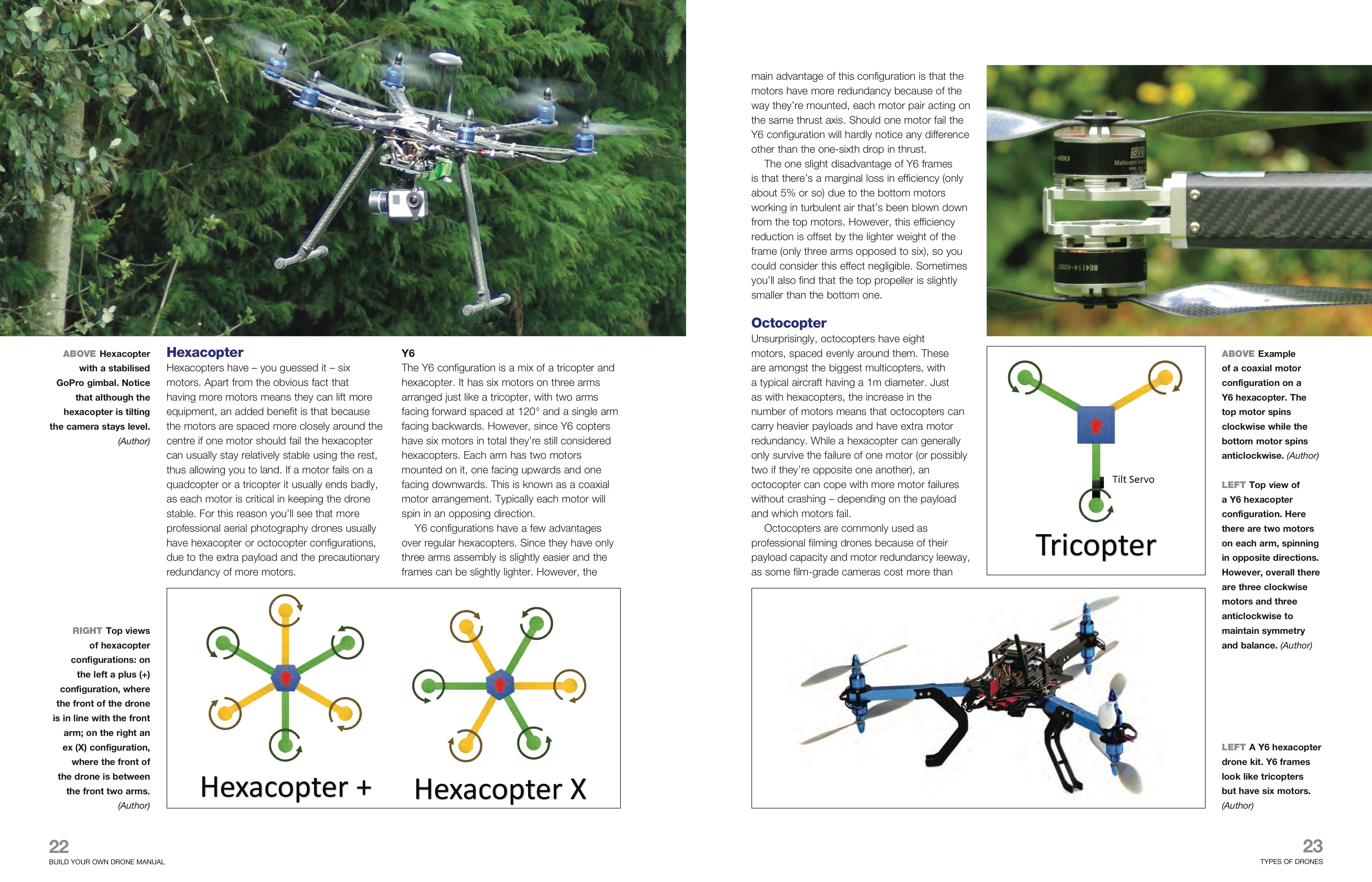 Build Your Own Drone Manual | Haynes Publishing
