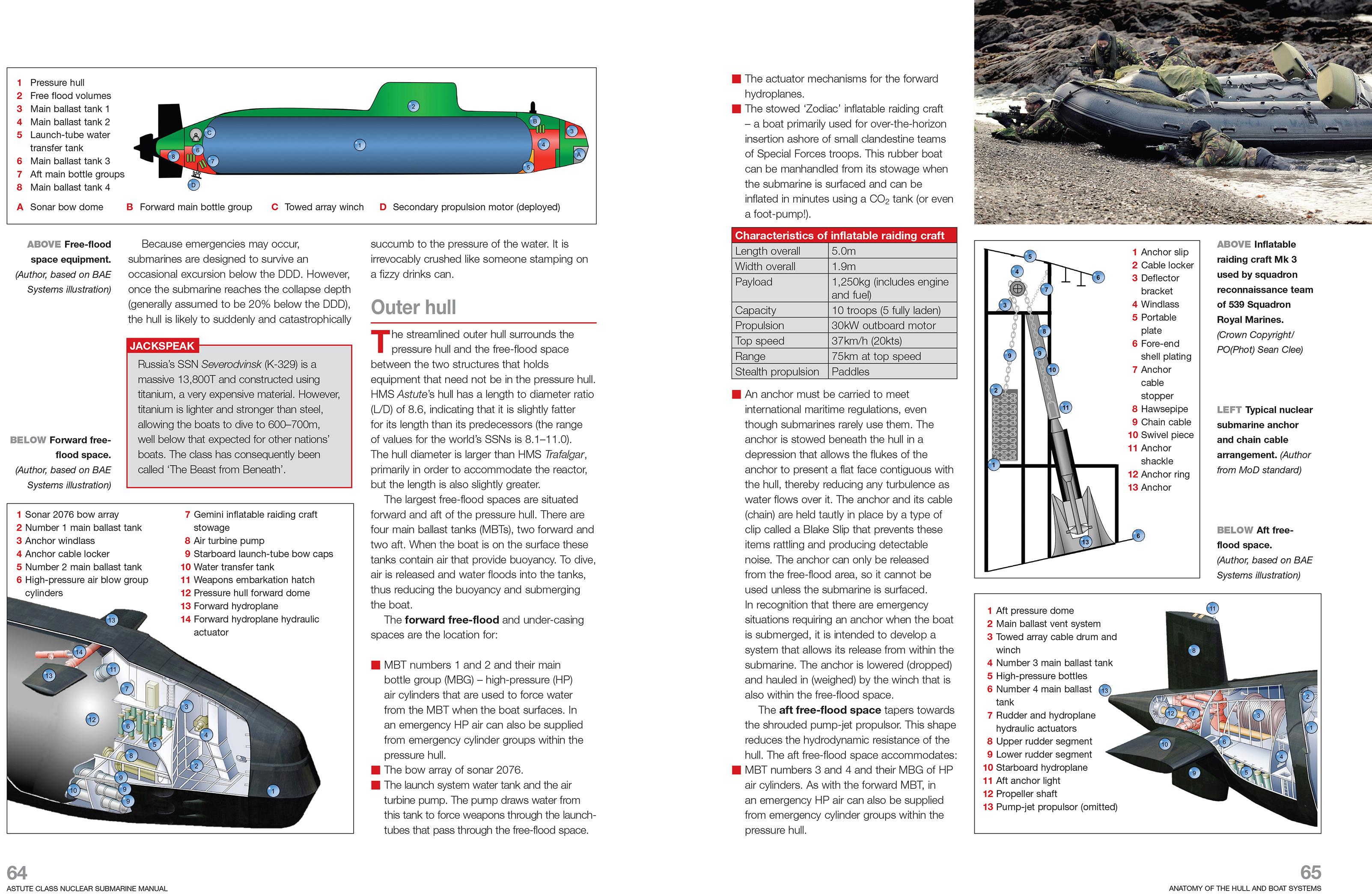 Astute Class Nuclear Submarine Manual | Haynes Publishing