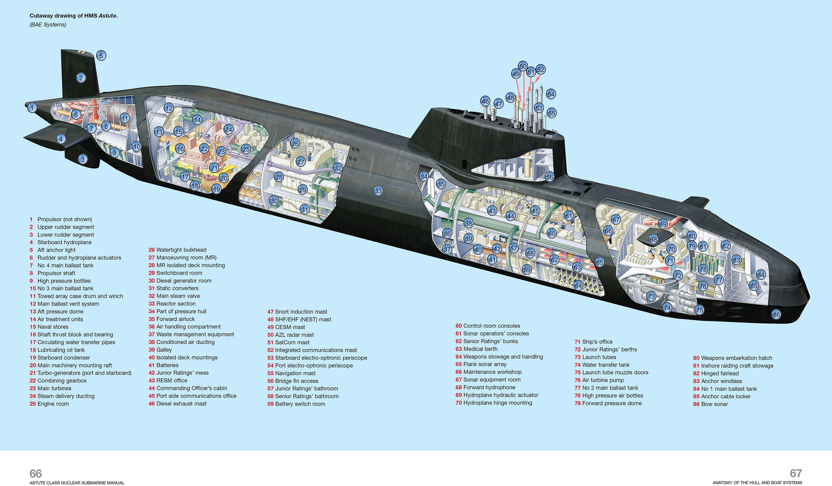 Astute Class Nuclear Submarine Manual Haynes Publishing
