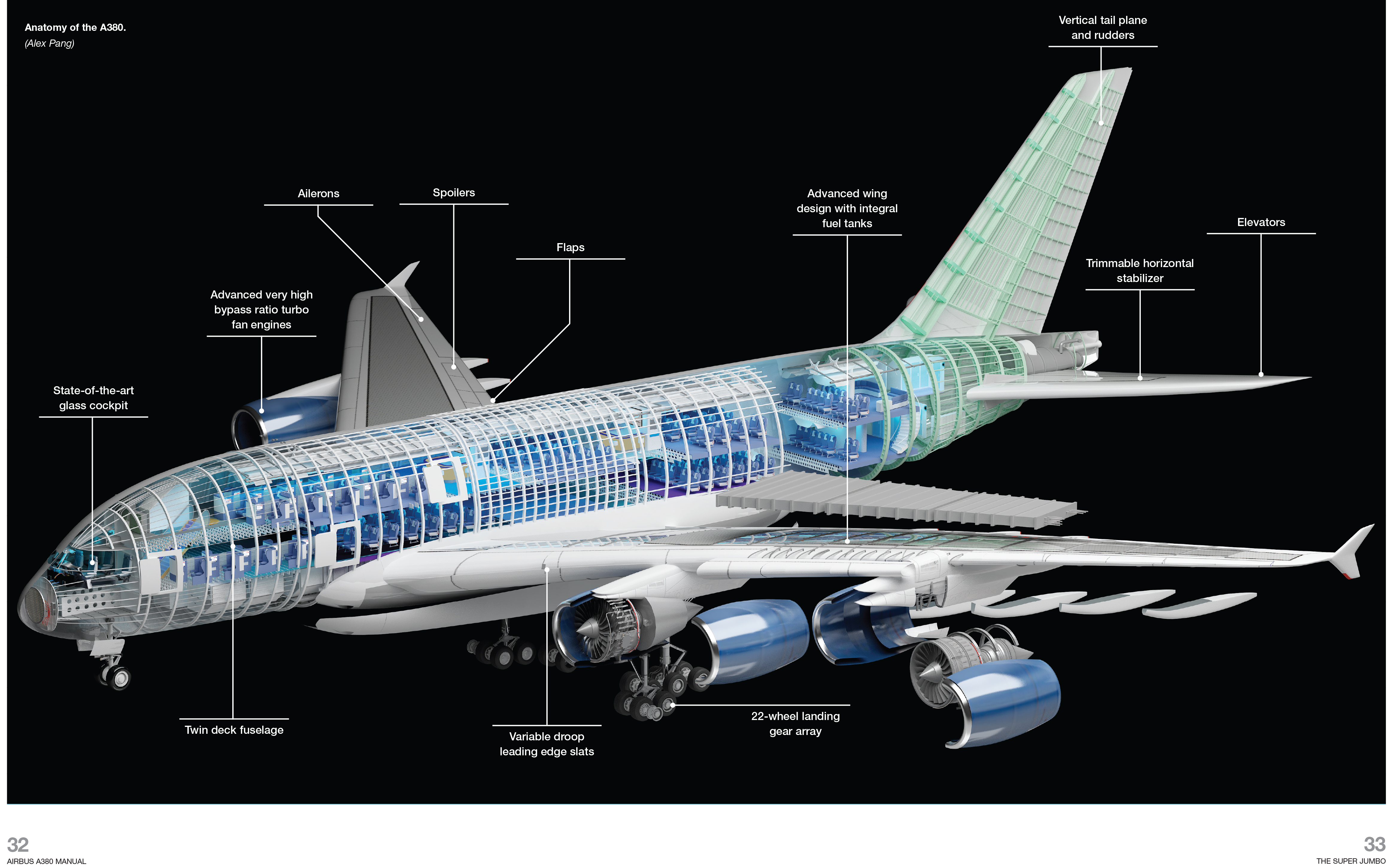 Airbus A380 Manual