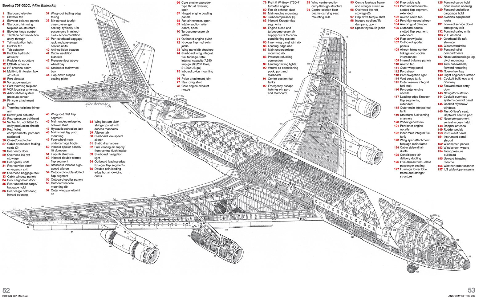 Boeing 707 Manual | Haynes Publishing