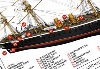 HMS Warrior: New Haynes Manual reveals how Britain's first iron battleship came back from the dead