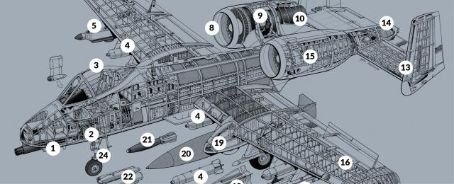 A look inside the Fairchild Republic A-10 Thunderbolt II Manual
