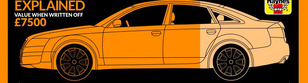 GAP insurance – what is it and do you need it?