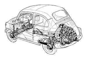 Fiat 500 1958-1973