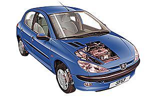 Peugeot 206 Sw Manual Pdf