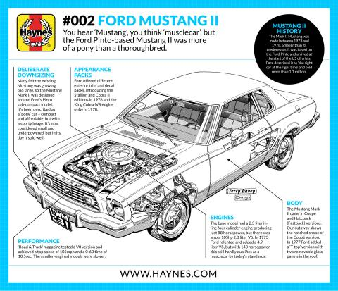 Haynes Explains... the Ford Mustang
