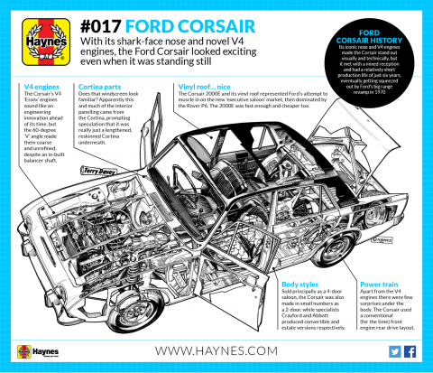 A short history of the Ford Corsair