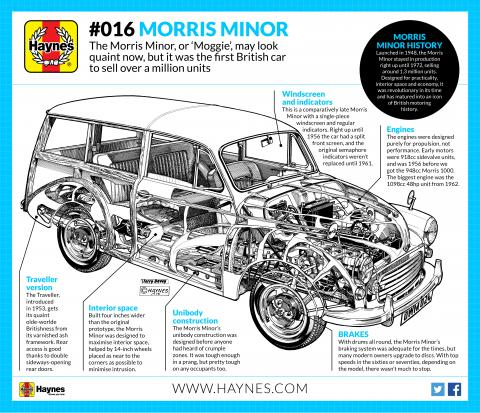 Throwback Thursday: a short history of the Morris Minor