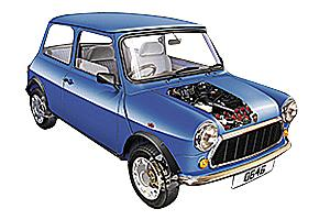 Roadside wheel change Rover Mini 1969 - 2001 Petrol 850/1000/1100/1275/1.3