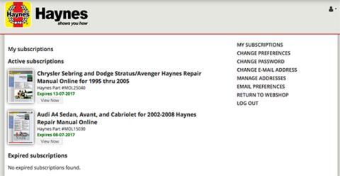 My Haynes subscription