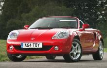 10 drivers' cars for under £2000 - Toyota MR2 Mk3