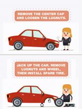 Flat Tyre Infographic 2