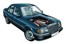 Print & Online Mercedes-Benz Car Repair Manuals - Haynes