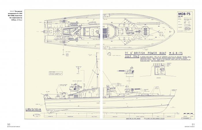 RN Motor Gun Boat Manual