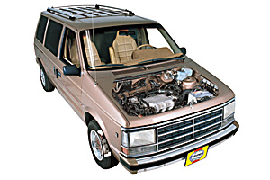 Picture of Chrysler Town & Country 1990-1995