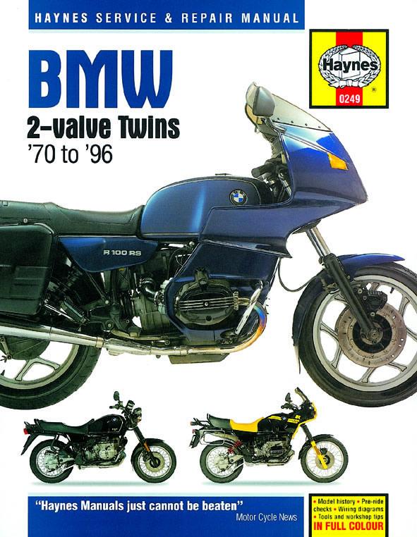 Awe Inspiring R100 Haynes Manuals Wiring Cloud Battdienstapotheekhoekschewaardnl