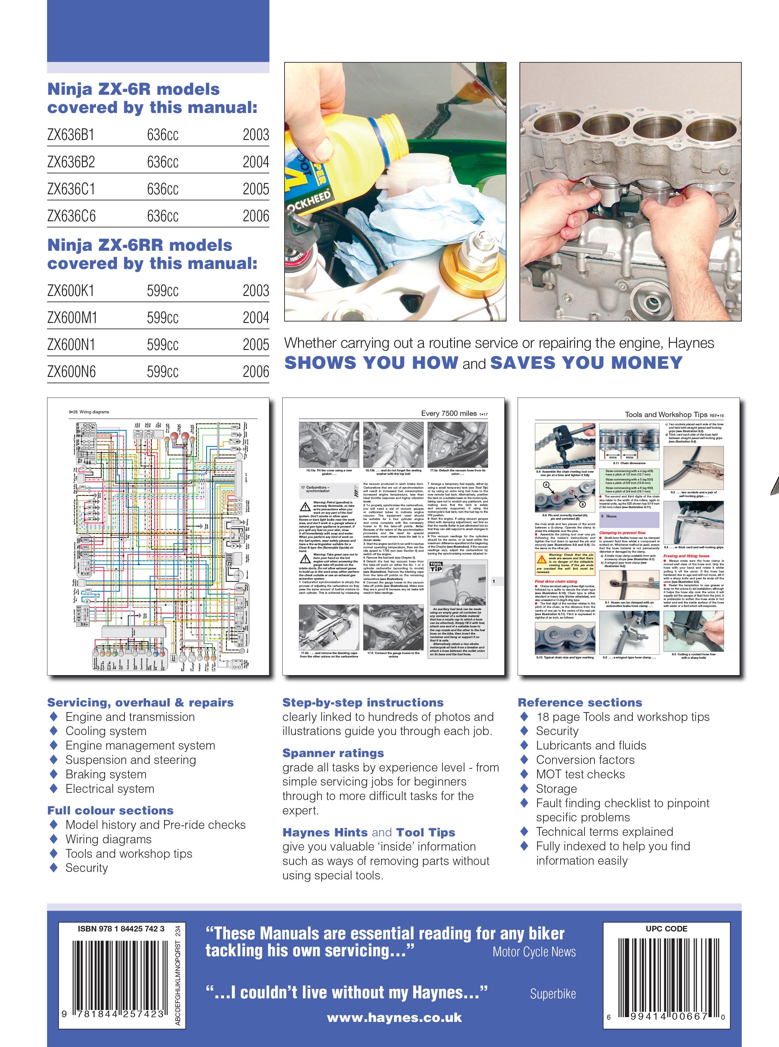 kawasaki ninja zx 6r & zx 6rr (03 06) haynes repair manual kawasaki 2003 636 wiring diagram kawasaki zx636