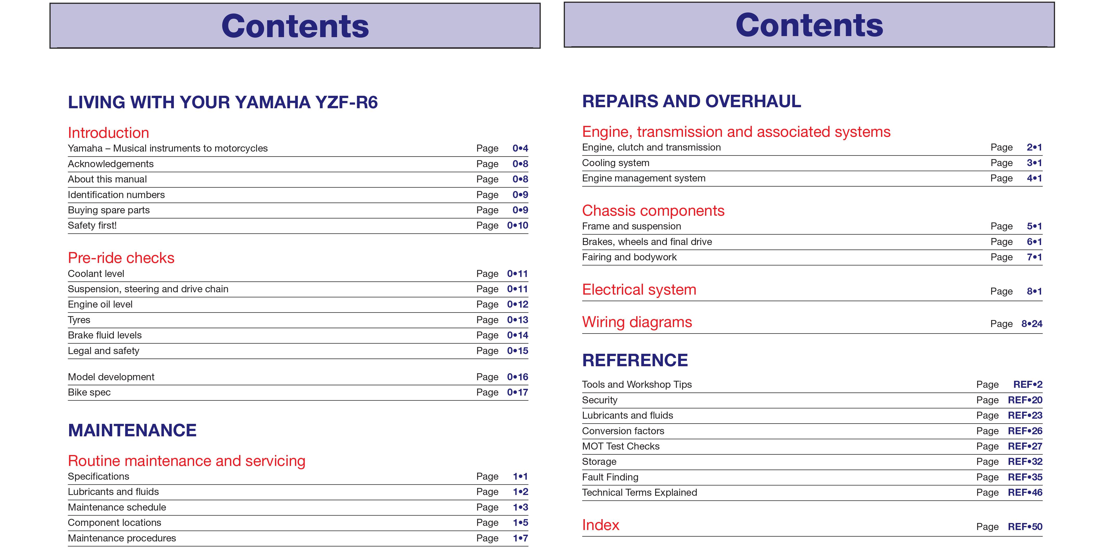 Yamaha Yzf R6 06 13 Haynes Repair Manual Manuals Engine Parts Diagram