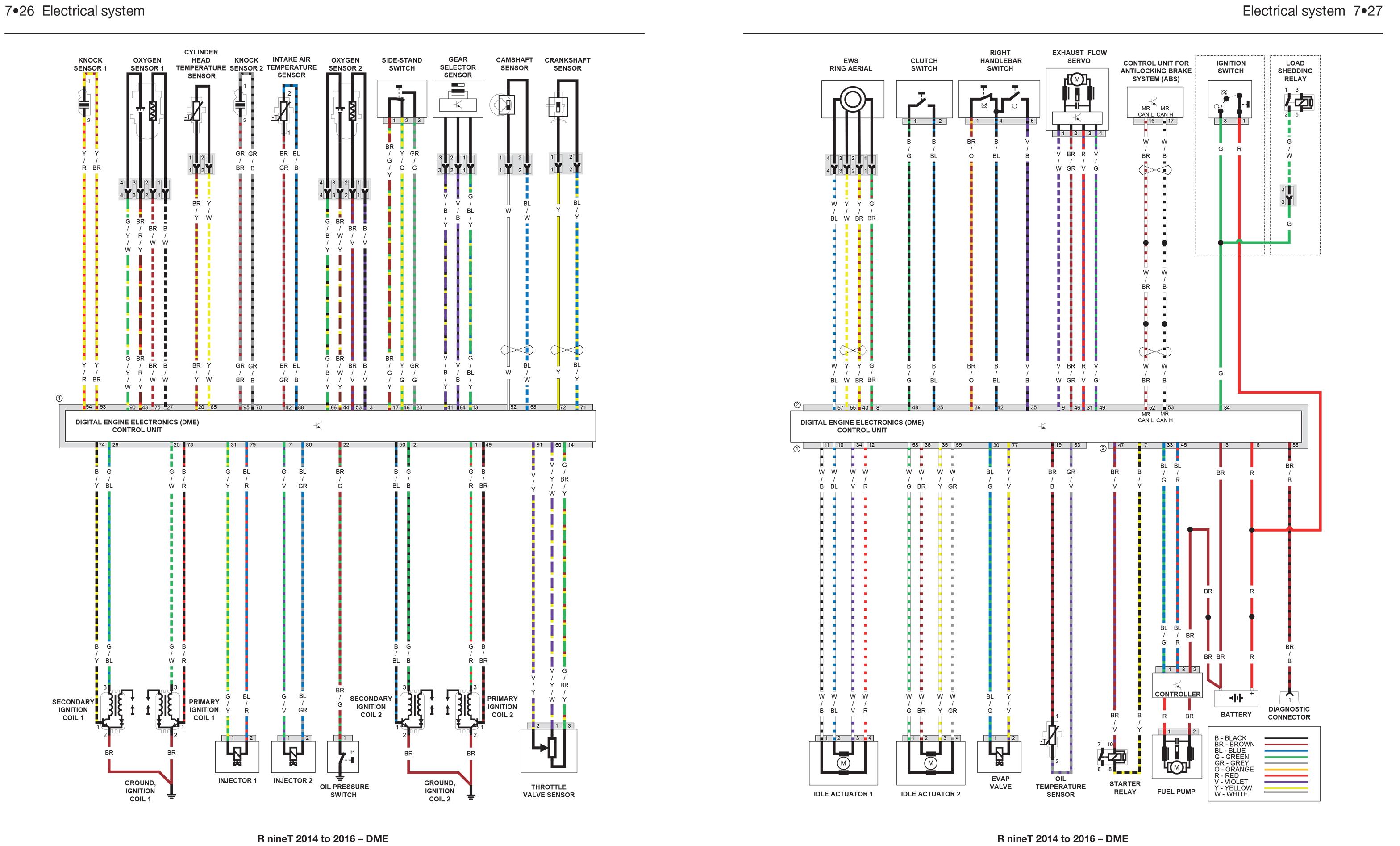 Repair Guides Wiring Diagrams Wiring Diagrams 3 Of 136