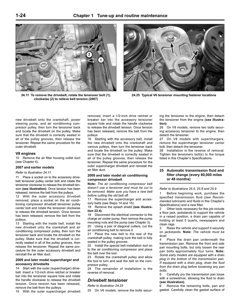 Fiero Haynes Manuals Pontiac Automatic Scroll Right
