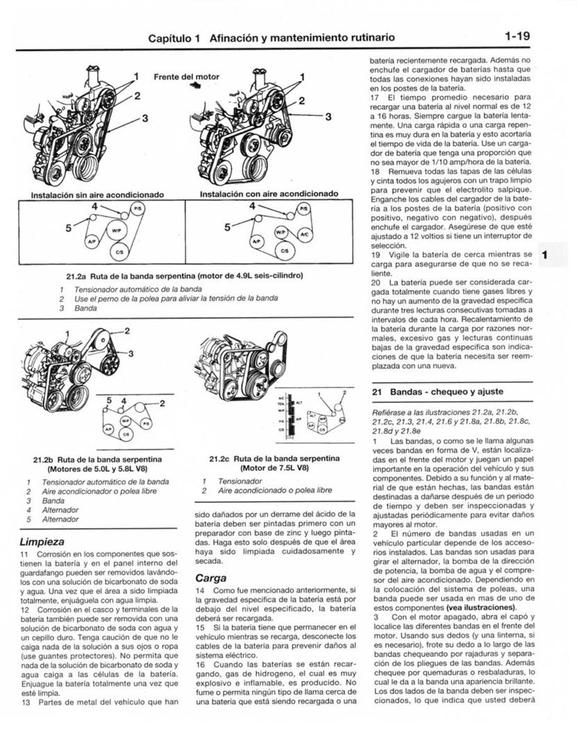 Ford Camionetas Cerradas Haynes Manual de Reparación: (69-91) Motores de 6