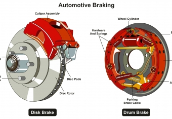 typical disc and drum brake systems