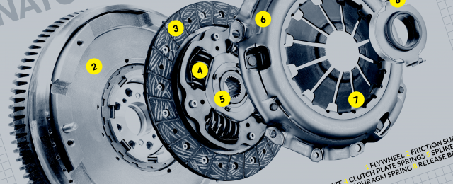 Anatomy of your car's clutch