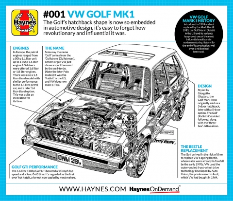 VW MK1 Rabbit/Golf cutaway drawing
