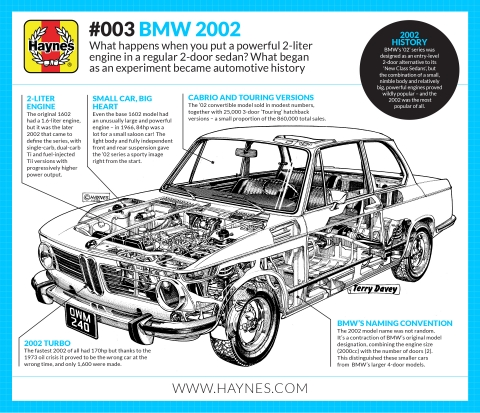 haynes explains the bmw 2002 haynes manuals rh haynes com 2 Liters to Cups How Many Liters Is 2