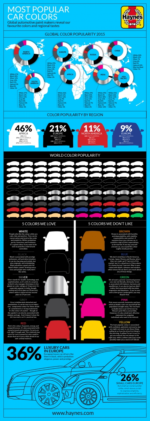 Global automotive paint makers reveal our favourite colors and regional tastes