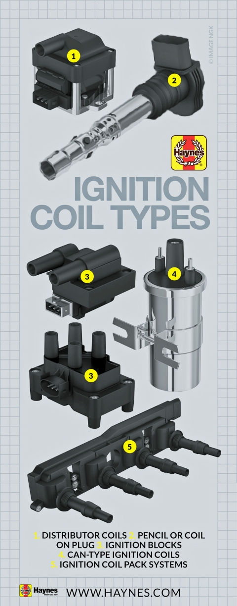 Simple Guide to Various Ignition Coil Packs | Haynes Manuals