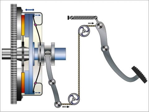 Troubleshooting: Common Clutch Issues and Causes | Haynes Manuals