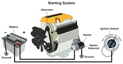 Simplified charging system