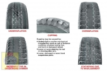 This chart will help you determine the condition of the tires and the probable cause(s) of abnormal wear